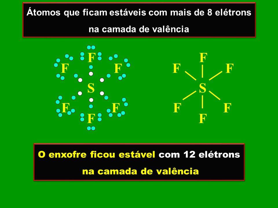 Átomos que ficam estáveis com mais de 8 elétrons na camada de valência Átomos que ficam estáveis com mais de 8 elétrons na camada de valência S F F F