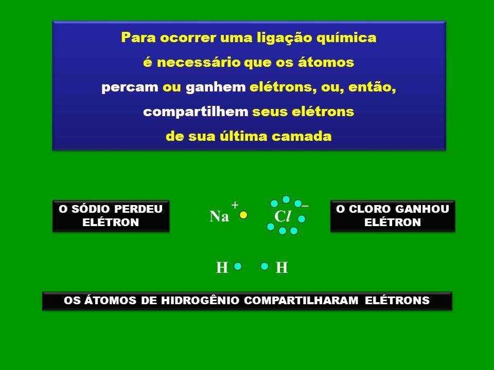 Para ocorrer uma ligação química é necessário que os átomos percam ou ganhem elétrons, ou, então, compartilhem seus elétrons de sua última camada Para