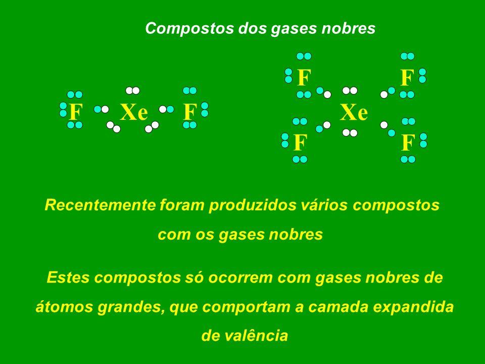 Compostos dos gases nobres FXeF F F F F Recentemente foram produzidos vários compostos com os gases nobres Estes compostos só ocorrem com gases nobres