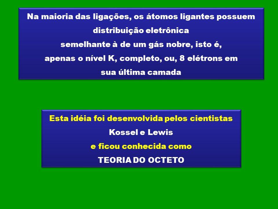 Na maioria das ligações, os átomos ligantes possuem distribuição eletrônica semelhante à de um gás nobre, isto é, apenas o nível K, completo, ou, 8 el