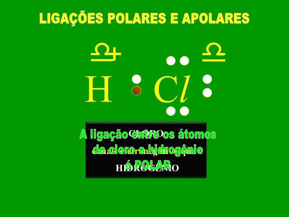ClCl H CLORO é mais eletronegativo que o HIDROGÊNIO CLORO é mais eletronegativo que o HIDROGÊNIO