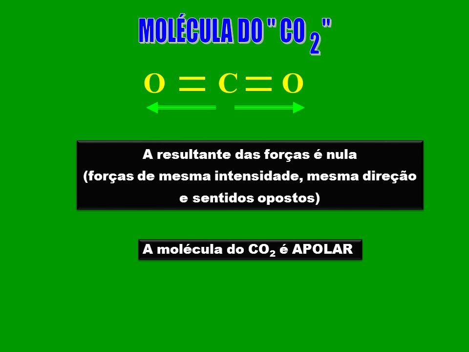 COO A resultante das forças é nula (forças de mesma intensidade, mesma direção e sentidos opostos) A resultante das forças é nula (forças de mesma int