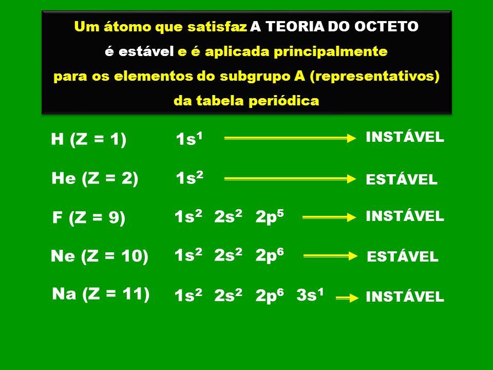 Um átomo que satisfaz A TEORIA DO OCTETO é estável e é aplicada principalmente para os elementos do subgrupo A (representativos) da tabela periódica U