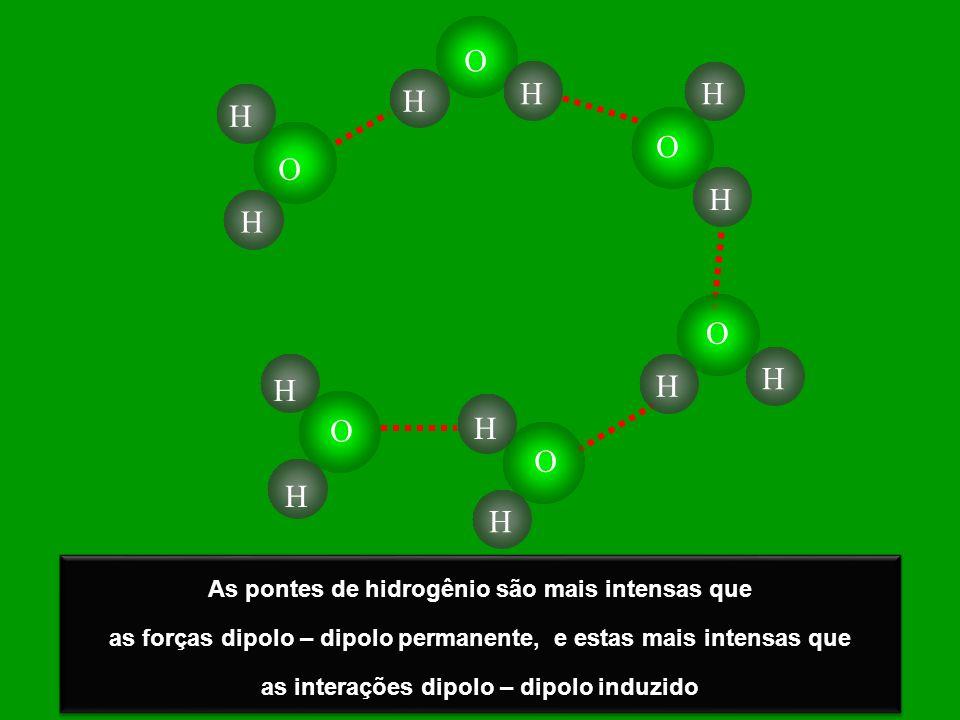 As pontes de hidrogênio são mais intensas que as forças dipolo – dipolo permanente, e estas mais intensas que as interações dipolo – dipolo induzido A