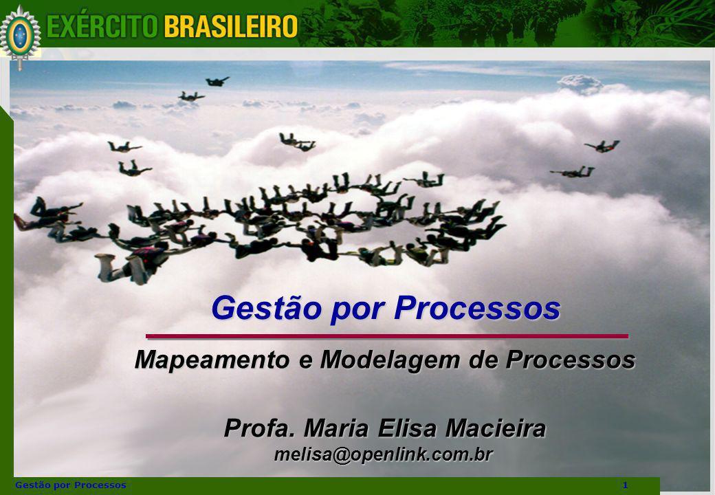 UFF – MBA – ANÁLISE E MODELAGEM DE PROCESSOS – PROF A MARIA ELISA MACIEIRA Gestão por Processos Mapeamento e Modelagem de Processos Profa. Maria Elisa
