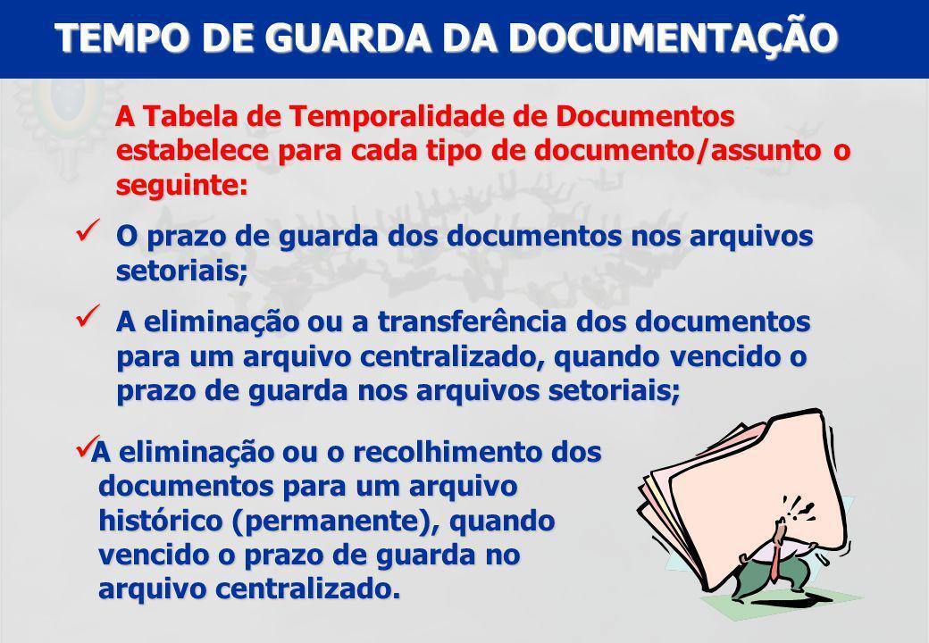 UFF – MBA – ANÁLISE E MODELAGEM DE PROCESSOS – PROF A MARIA ELISA MACIEIRA TEMPO DE GUARDA DA DOCUMENTAÇÃO A Tabela de Temporalidade de Documentos est