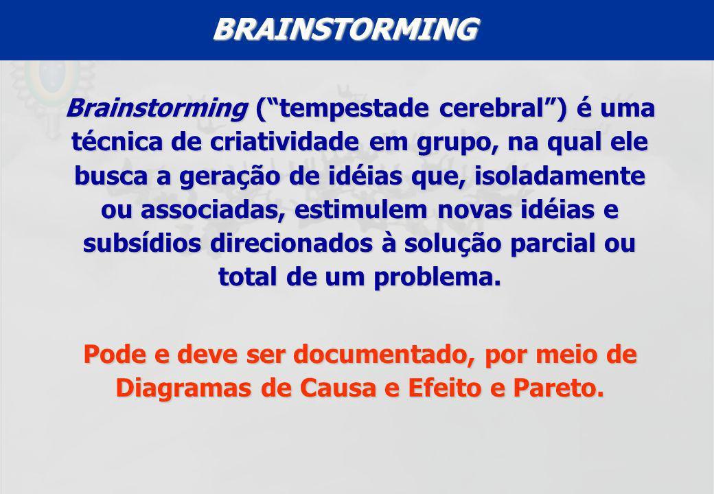 UFF – MBA – ANÁLISE E MODELAGEM DE PROCESSOS – PROF A MARIA ELISA MACIEIRA BRAINSTORMING Brainstorming (tempestade cerebral) é uma técnica de criativi