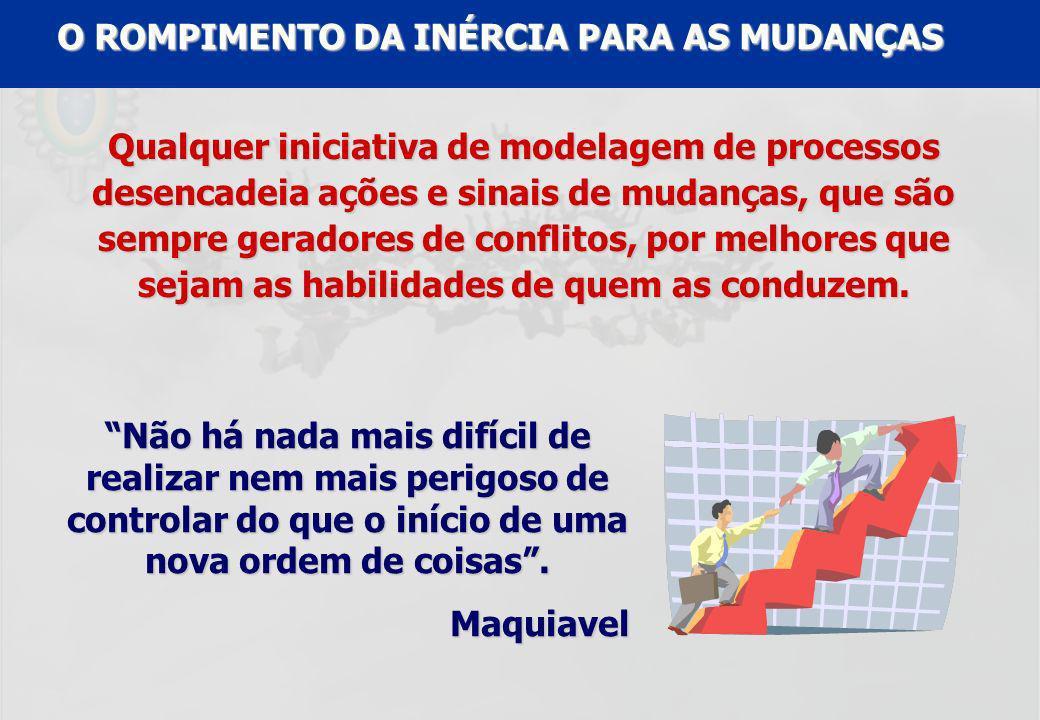 UFF – MBA – ANÁLISE E MODELAGEM DE PROCESSOS – PROF A MARIA ELISA MACIEIRA O ROMPIMENTO DA INÉRCIA PARA AS MUDANÇAS Qualquer iniciativa de modelagem d