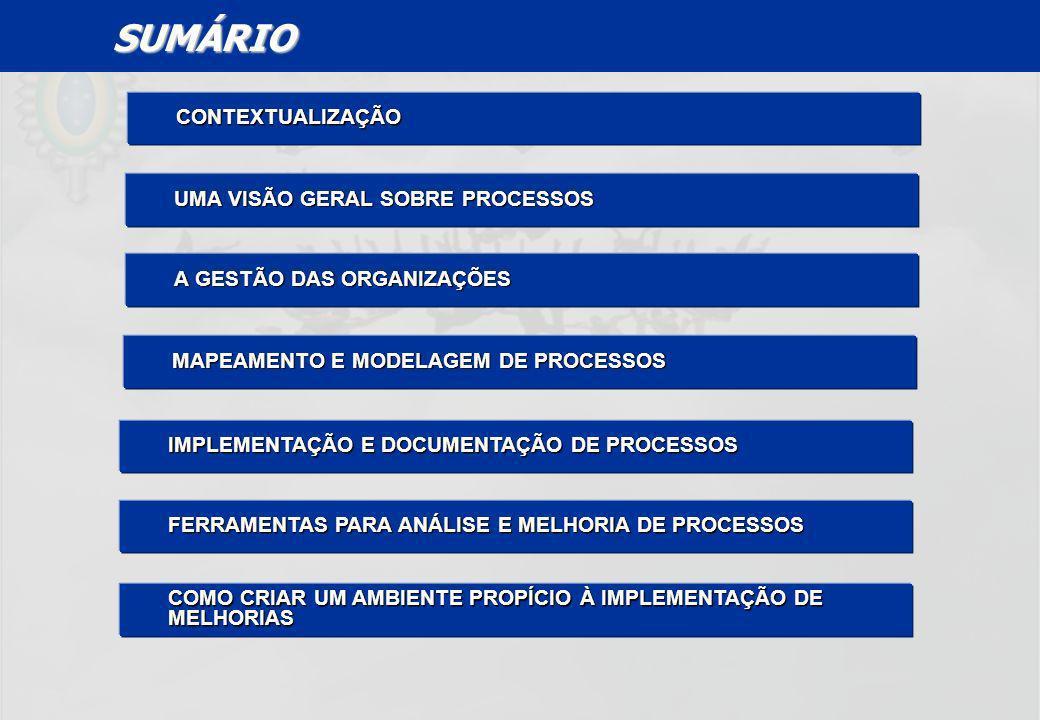 UFF – MBA – ANÁLISE E MODELAGEM DE PROCESSOS – PROF A MARIA ELISA MACIEIRA