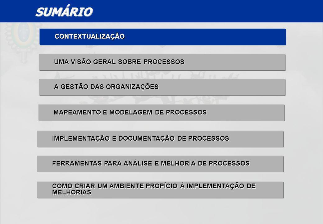 UFF – MBA – ANÁLISE E MODELAGEM DE PROCESSOS – PROF A MARIA ELISA MACIEIRA NECESSIDADE DE INOVAÇÃO FORÇA DE TRABALHO (MINORIAS) PRESSÃO DOS ACIONISTAS TECNOLOGIA CONCORRÊNCIA EXCESSO DE OFERTA GLOBALIZAÇÃO EXPECTATIVAS DO CLIENTE IMPACTO AMBIENTAL RESPONSABILIDADE SOCIAL INCENTIVOS/ INGERÊNCIAS DO GOVERNO FONTES DE MAIOR PRESSÃO SOBRE AS ORGANIZAÇÕES