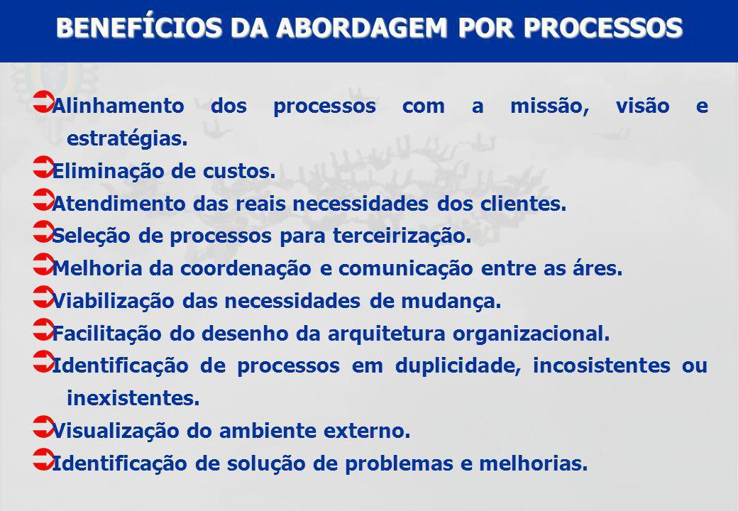 UFF – MBA – ANÁLISE E MODELAGEM DE PROCESSOS – PROF A MARIA ELISA MACIEIRA Alinhamento dos processos com a missão, visão e estratégias. Eliminação de