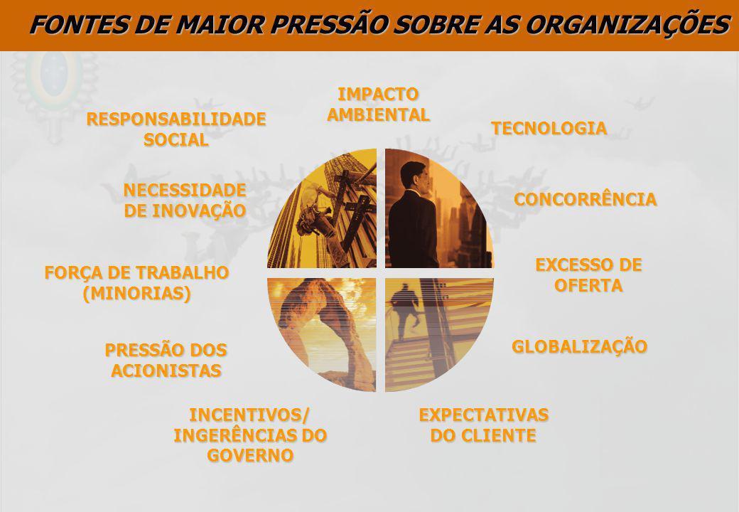 UFF – MBA – ANÁLISE E MODELAGEM DE PROCESSOS – PROF A MARIA ELISA MACIEIRA A ABORDAGEM POR PROCESSOS Por que as organizações não adotam a abordagem por processos.