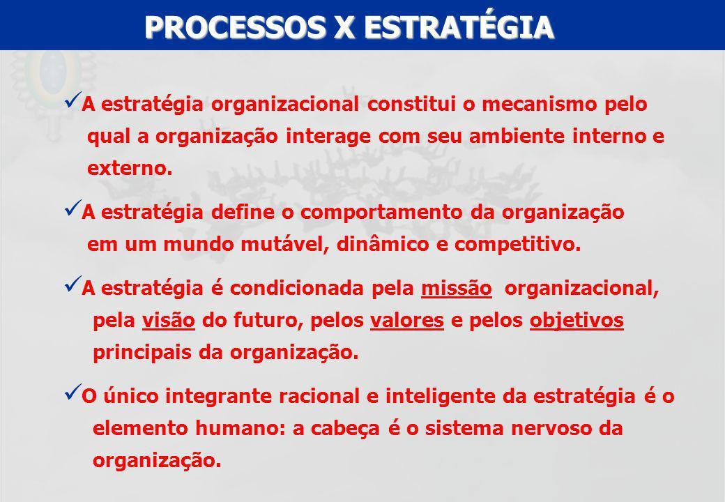 UFF – MBA – ANÁLISE E MODELAGEM DE PROCESSOS – PROF A MARIA ELISA MACIEIRA A estratégia organizacional constitui o mecanismo pelo qual a organização i