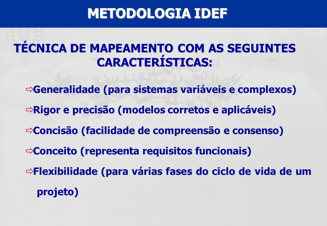 UFF – MBA – ANÁLISE E MODELAGEM DE PROCESSOS – PROF A MARIA ELISA MACIEIRA TÉCNICA DE MAPEAMENTO COM AS SEGUINTES CARACTERÍSTICAS: Generalidade (para