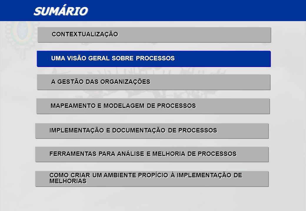 UFF – MBA – ANÁLISE E MODELAGEM DE PROCESSOS – PROF A MARIA ELISA MACIEIRA Todo processo está inserido em um processo maior e pode ser decomposto em outros processos ENTRADASSAÍDAS Macroprocesso Processos Subprocessos DECOMPOSIÇÃO DE PROCESSOS