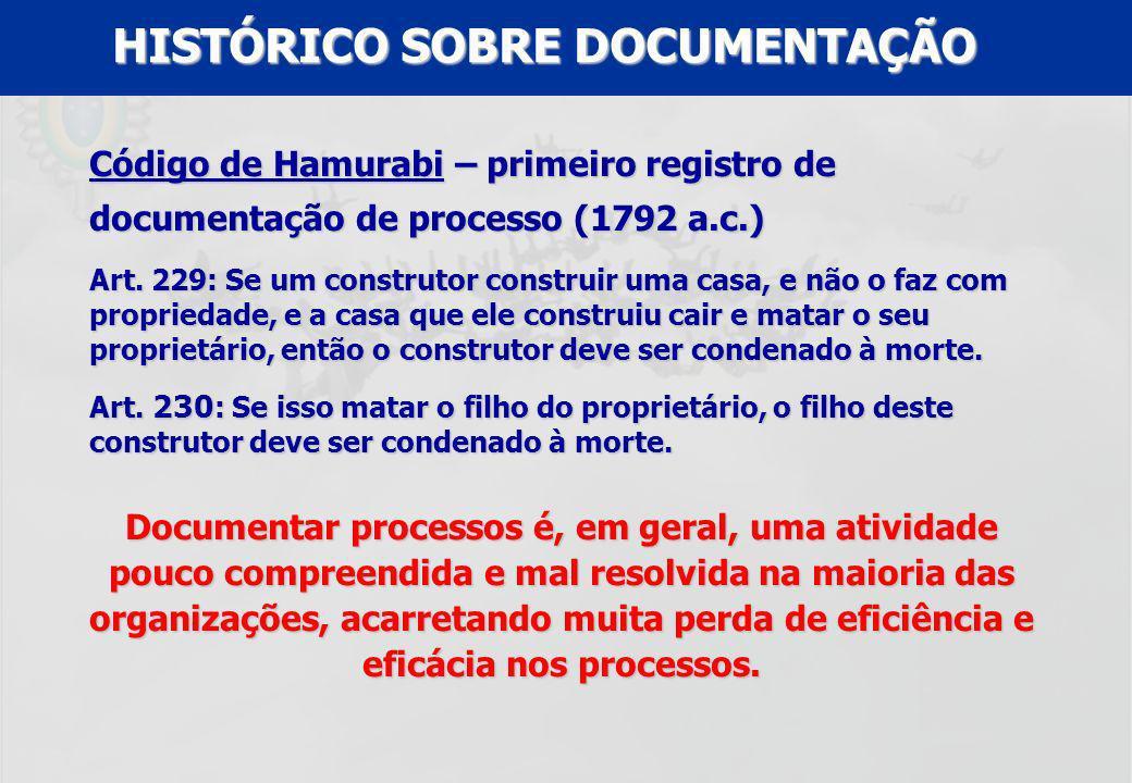 UFF – MBA – ANÁLISE E MODELAGEM DE PROCESSOS – PROF A MARIA ELISA MACIEIRA HISTÓRICO SOBRE DOCUMENTAÇÃO Código de Hamurabi – primeiro registro de docu