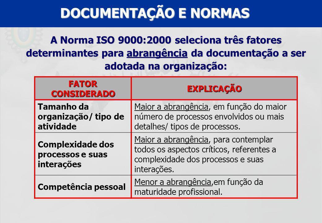 UFF – MBA – ANÁLISE E MODELAGEM DE PROCESSOS – PROF A MARIA ELISA MACIEIRA DOCUMENTAÇÃO E NORMAS A Norma ISO 9000:2000 seleciona três fatores determin