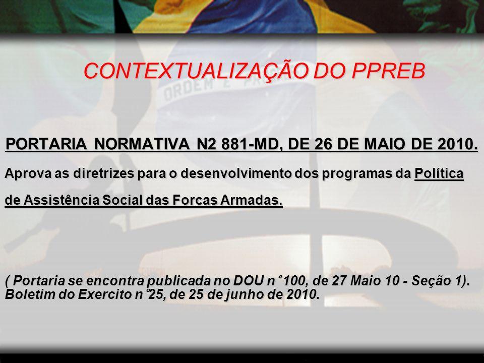 CONTEXTUALIZAÇÃO DO PPREB Art.12.
