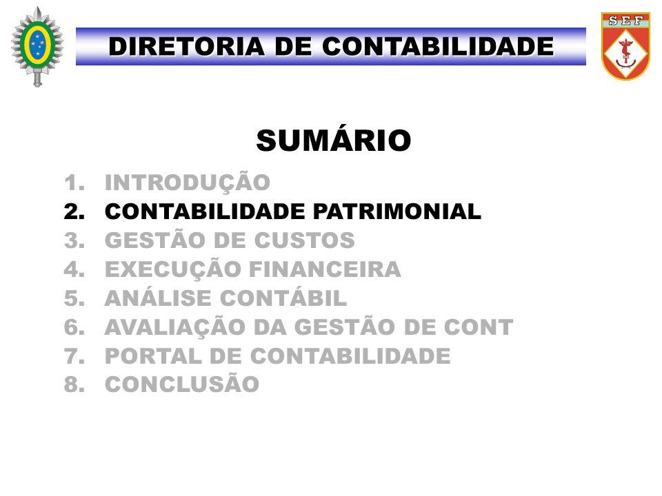 SUMÁRIO 1. INTRODUÇÃO 2. CONTABILIDADE PATRIMONIAL 3. GESTÃO DE CUSTOS 4. EXECUÇÃO FINANCEIRA 5. ANÁLISE CONTÁBIL 6. AVALIAÇÃO DA GESTÃO DE CONT 7. PO