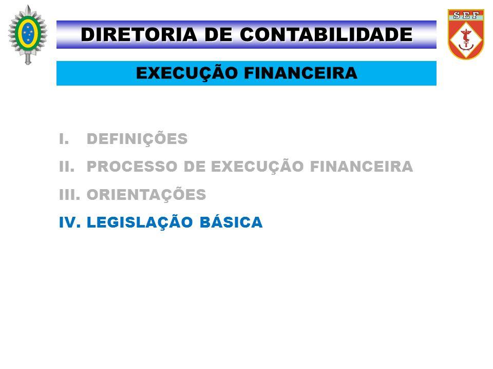 I.DEFINIÇÕES II.PROCESSO DE EXECUÇÃO FINANCEIRA III.ORIENTAÇÕES IV.LEGISLAÇÃO BÁSICA DIRETORIA DE CONTABILIDADE EXECUÇÃO FINANCEIRA