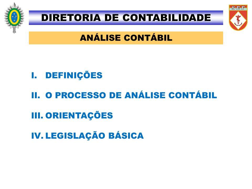 ANÁLISE CONTÁBIL DIRETORIA DE CONTABILIDADE I.DEFINIÇÕES II.O PROCESSO DE ANÁLISE CONTÁBIL III.ORIENTAÇÕES IV.LEGISLAÇÃO BÁSICA