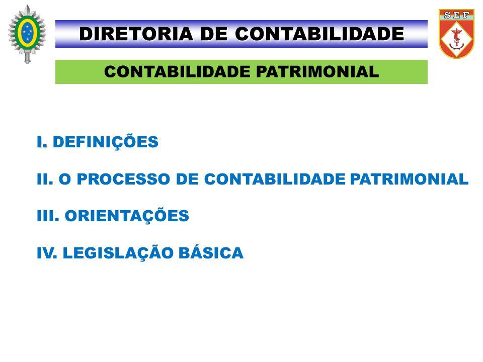 CONTABILIDADE PATRIMONIAL DIRETORIA DE CONTABILIDADE I. I. DEFINIÇÕES II. O PROCESSO DE CONTABILIDADE PATRIMONIAL III. ORIENTAÇÕES IV. LEGISLAÇÃO BÁSI