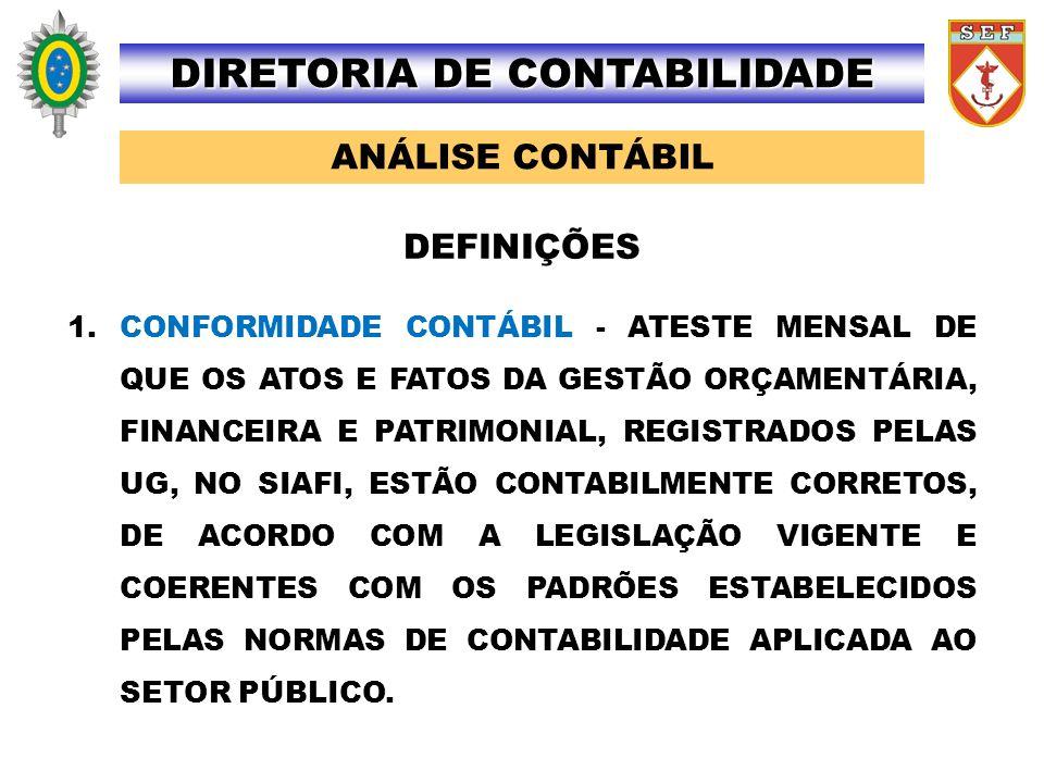 ANÁLISE CONTÁBIL DIRETORIA DE CONTABILIDADE 1.CONFORMIDADE CONTÁBIL - ATESTE MENSAL DE QUE OS ATOS E FATOS DA GESTÃO ORÇAMENTÁRIA, FINANCEIRA E PATRIM