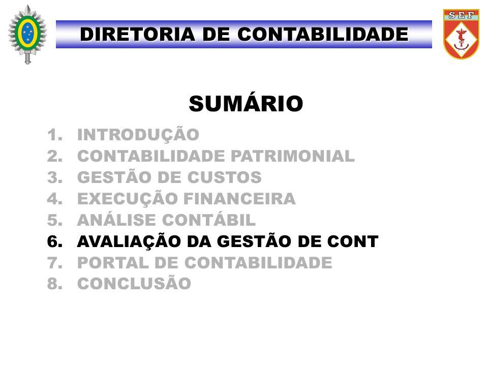 SUMÁRIO DIRETORIA DE CONTABILIDADE 1. INTRODUÇÃO 2. CONTABILIDADE PATRIMONIAL 3. GESTÃO DE CUSTOS 4. EXECUÇÃO FINANCEIRA 5. ANÁLISE CONTÁBIL 6. AVALIA