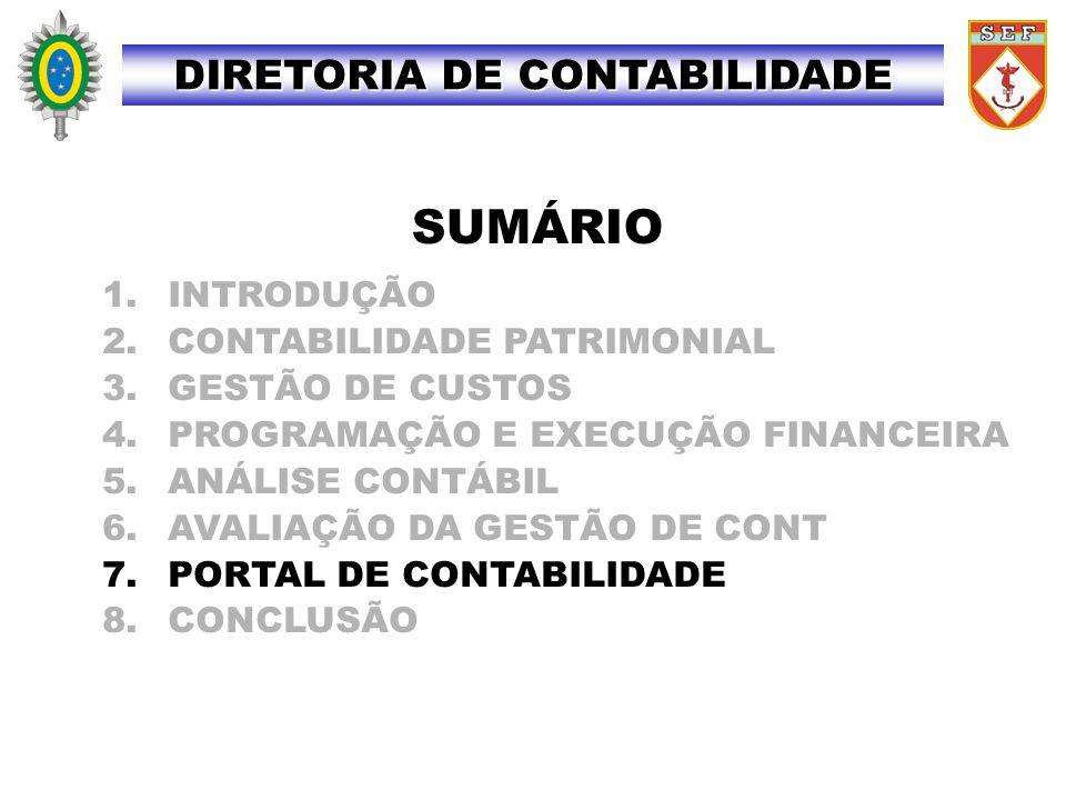SUMÁRIO DIRETORIA DE CONTABILIDADE 1. INTRODUÇÃO 2. CONTABILIDADE PATRIMONIAL 3. GESTÃO DE CUSTOS 4. PROGRAMAÇÃO E EXECUÇÃO FINANCEIRA 5. ANÁLISE CONT