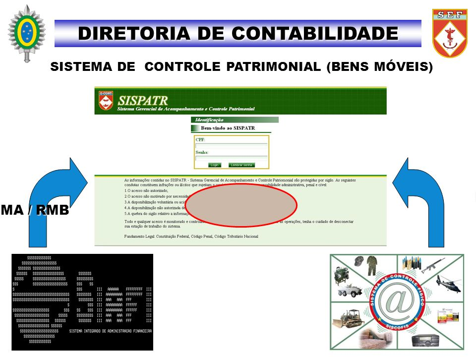 DIRETORIA DE CONTABILIDADE SISTEMA DE CONTROLE PATRIMONIAL (BENS MÓVEIS) R MA / RMB