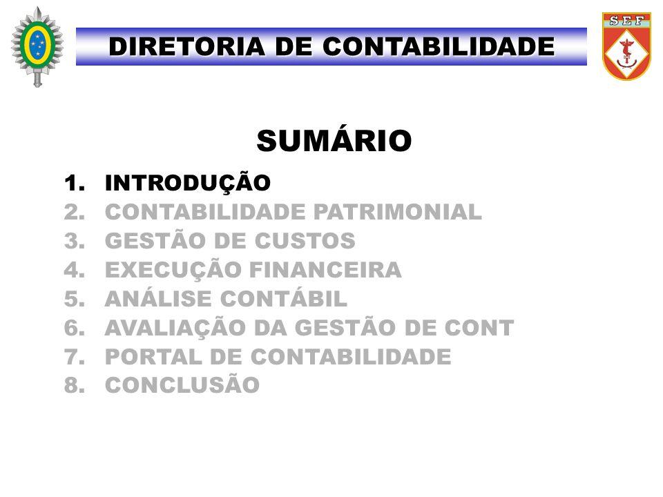 1. INTRODUÇÃO 2. CONTABILIDADE PATRIMONIAL 3. GESTÃO DE CUSTOS 4. EXECUÇÃO FINANCEIRA 5. ANÁLISE CONTÁBIL 6. AVALIAÇÃO DA GESTÃO DE CONT 7. PORTAL DE
