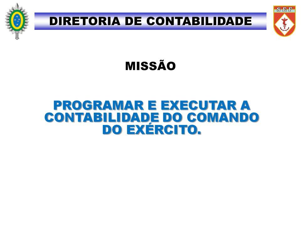 CONTABILIDADE PATRIMONIAL DIRETORIA DE CONTABILIDADE AO FISCAL ADMINISTRATIVO: 14.