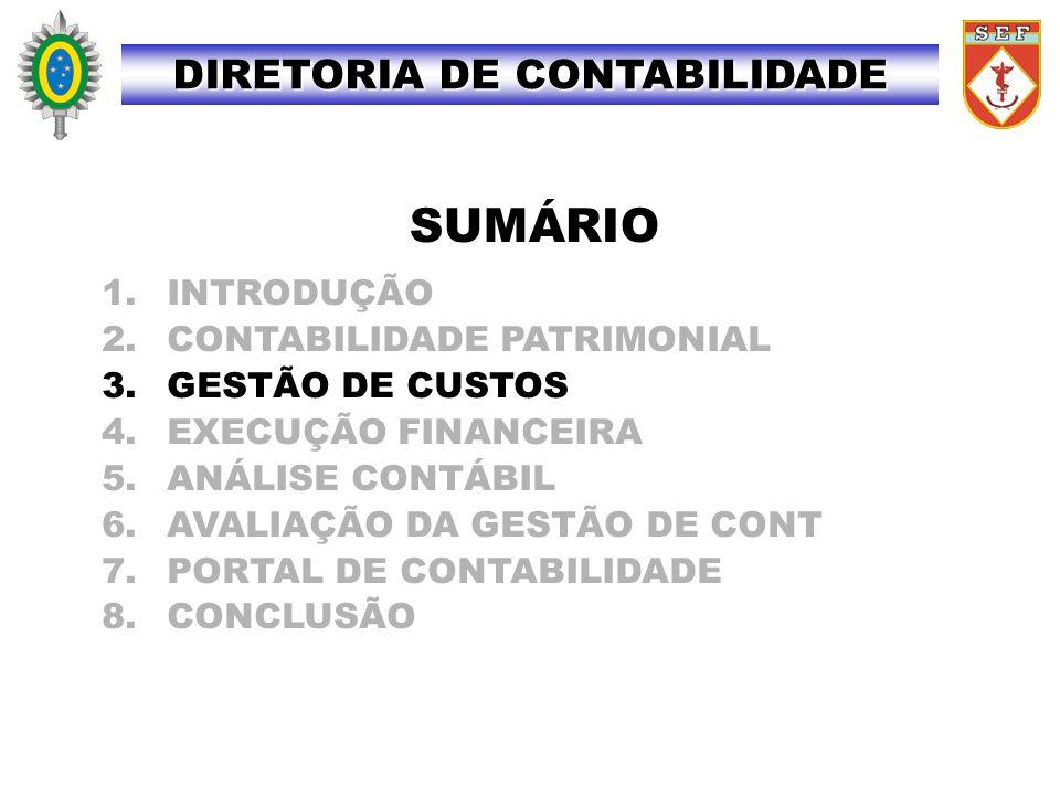 DIRETORIA DE CONTABILIDADE SUMÁRIO 1. INTRODUÇÃO 2. CONTABILIDADE PATRIMONIAL 3. GESTÃO DE CUSTOS 4. EXECUÇÃO FINANCEIRA 5. ANÁLISE CONTÁBIL 6. AVALIA