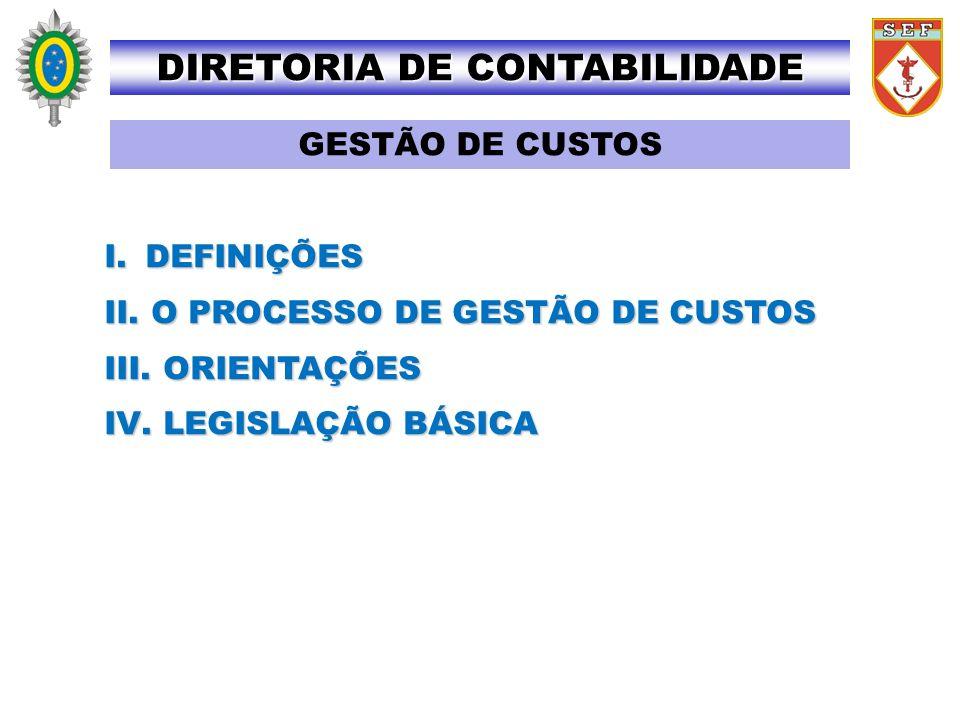 I. DEFINIÇÕES II. O PROCESSO DE GESTÃO DE CUSTOS III. ORIENTAÇÕES IV. LEGISLAÇÃO BÁSICA DIRETORIA DE CONTABILIDADE GESTÃO DE CUSTOS
