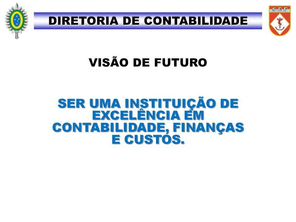 CONTABILIDADE PATRIMONIAL DIRETORIA DE CONTABILIDADE AO ORDENADOR DE DESPESAS: 1.