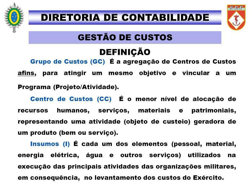 Grupo de Custos (GC) É a agregação de Centros de Custos afins, para atingir um mesmo objetivo e vincular a um Programa (Projeto/Atividade). Centro de