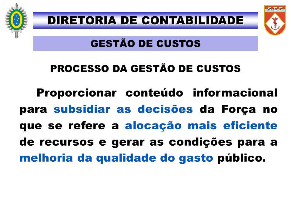 PROCESSO DA GESTÃO DE CUSTOS Proporcionar conteúdo informacional para subsidiar as decisões da Força no que se refere a alocação mais eficiente de rec