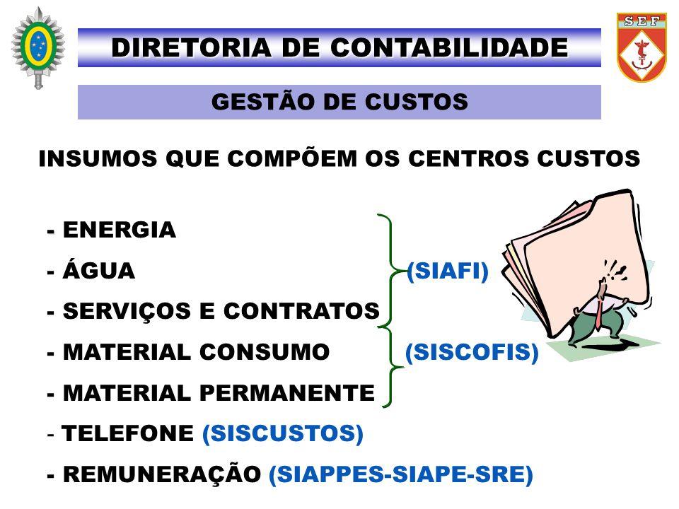 - - ENERGIA - ÁGUA (SIAFI) - SERVIÇOS E CONTRATOS - MATERIAL CONSUMO (SISCOFIS) - MATERIAL PERMANENTE - TELEFONE (SISCUSTOS) - REMUNERAÇÃO (SIAPPES-SI