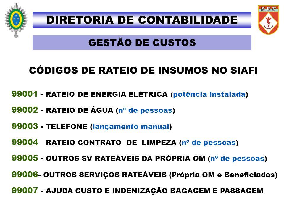 CÓDIGOS DE RATEIO DE INSUMOS NO SIAFI 99001 - RATEIO DE ENERGIA ELÉTRICA (potência instalada) 99002 - RATEIO DE ÁGUA (nº de pessoas) 99003 - TELEFONE
