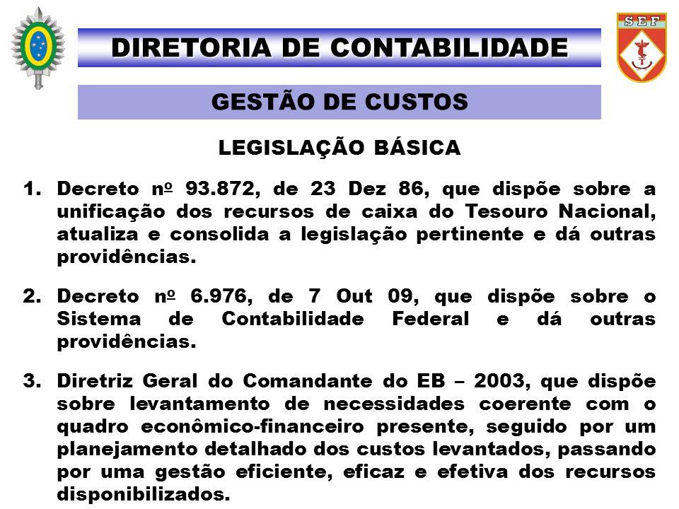 1.Decreto n o 93.872, de 23 Dez 86, que dispõe sobre a unificação dos recursos de caixa do Tesouro Nacional, atualiza e consolida a legislação pertine