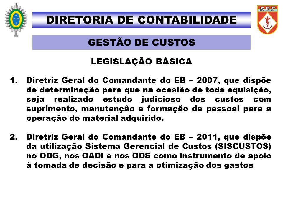 1.Diretriz Geral do Comandante do EB – 2007, que dispõe de determinação para que na ocasião de toda aquisição, seja realizado estudo judicioso dos cus