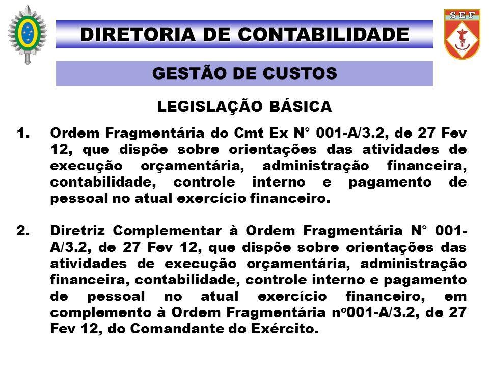 1.Ordem Fragmentária do Cmt Ex N° 001-A/3.2, de 27 Fev 12, que dispõe sobre orientações das atividades de execução orçamentária, administração finance