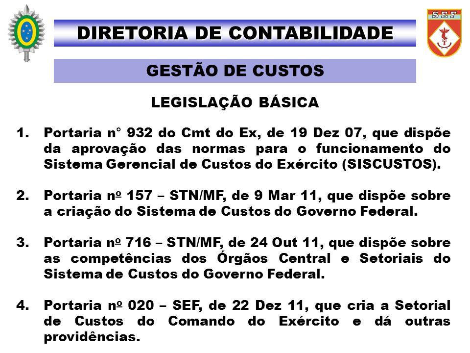 1.Portaria n° 932 do Cmt do Ex, de 19 Dez 07, que dispõe da aprovação das normas para o funcionamento do Sistema Gerencial de Custos do Exército (SISC