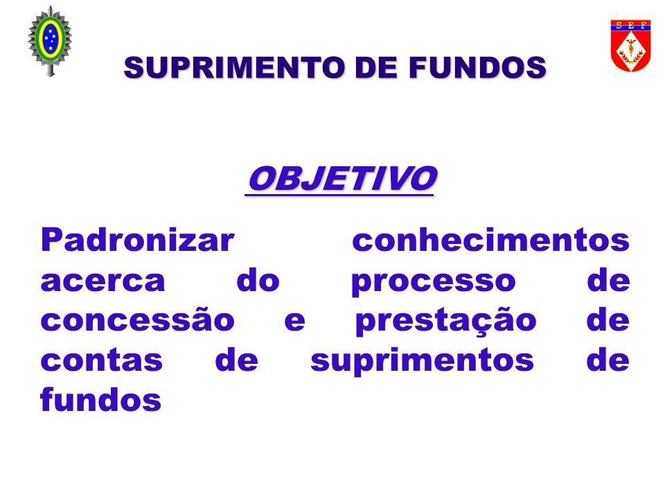 COMPROVAÇÃO O D Suprido BB (1º) - Limite p/ Agt; - Prestar Contas (2º) Pgto Fatura; Glosa,...