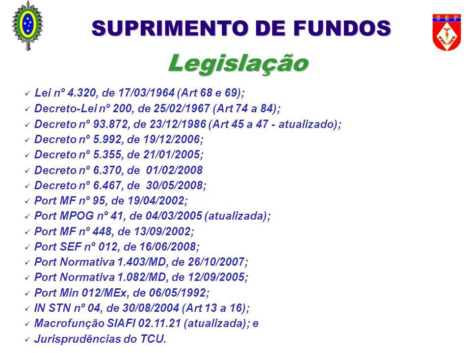 (5) Prestação de Contas (Agt Suprido); (6) Despacho sobre a Aprovação ou Não da Prestação de Contas; (7) Doc de anulação dos saldos não utilizados (NE); (8) Fatura; (9) Doc que comprove a baixa dos compromissos no SIAFI (qfc); (10) NS de reclassificação das despesas (CD no CPR); (11) NS de baixa dos valores não utilizados; (12) Cópia do Doc de arrecadação do ISS (qfc); (13) Cópia do Doc (GPS/GFIP) de recolhimento do INSS (qfc); (14) Processo numerado e folhas rubricadas pelo responsável.