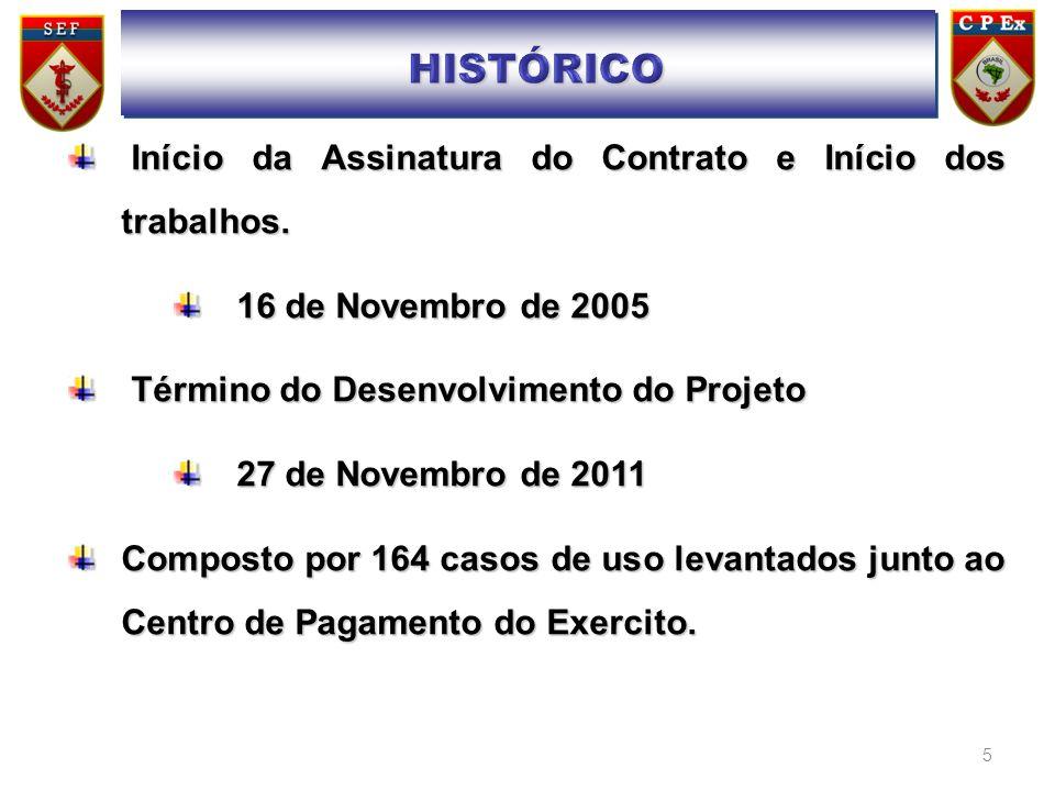 5 Início da Assinatura do Contrato e Início dos trabalhos. Início da Assinatura do Contrato e Início dos trabalhos. 16 de Novembro de 2005 16 de Novem