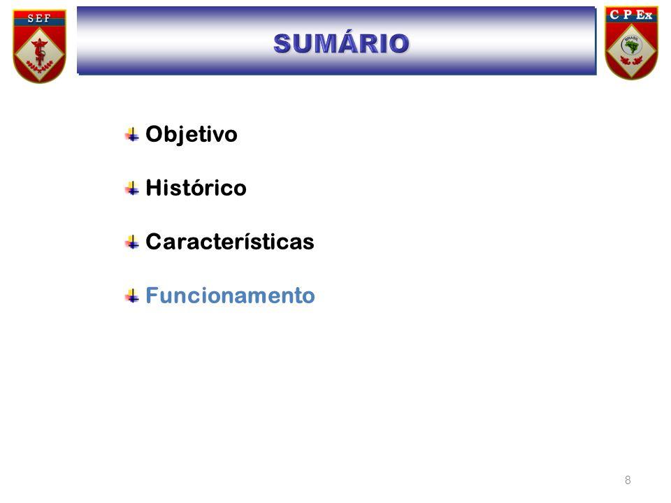 8 Objetivo Histórico Características Funcionamento SUMÁRIO
