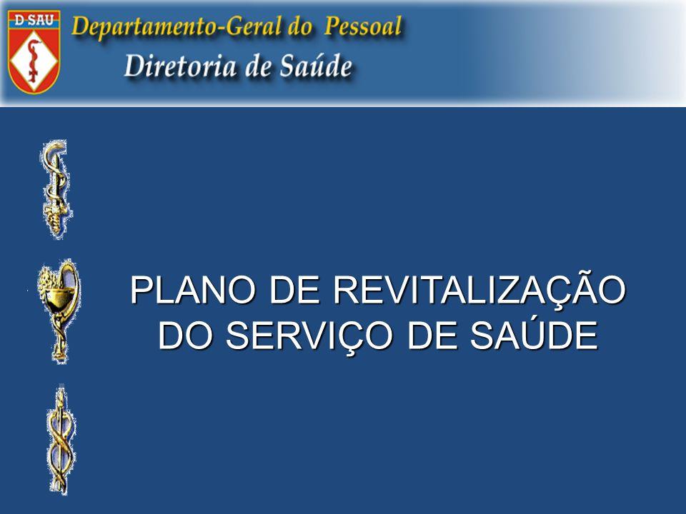 PLANO DE REVITALIZAÇÃO DO SERVIÇO DE SAÚDE