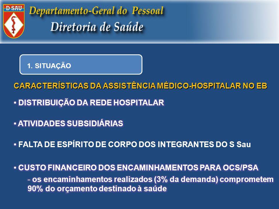 1. SITUAÇÃO CARACTERÍSTICAS DA ASSISTÊNCIA MÉDICO-HOSPITALAR NO EB