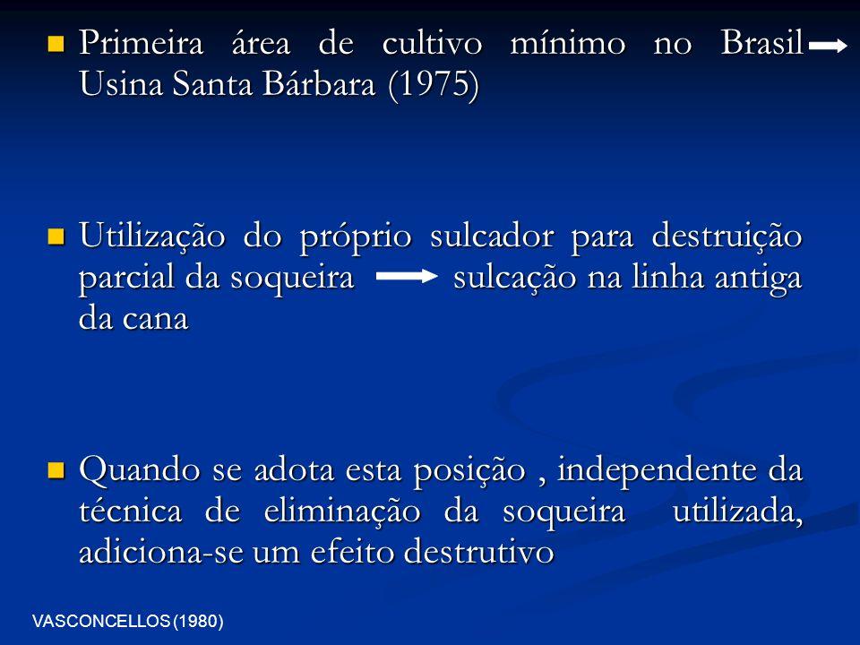 Primeira área de cultivo mínimo no Brasil Usina Santa Bárbara (1975) Primeira área de cultivo mínimo no Brasil Usina Santa Bárbara (1975) Utilização d